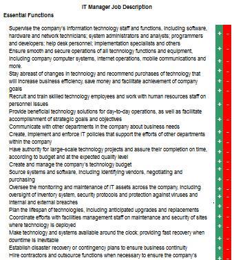 Manager Job Description Manufacturing Production Manager Job