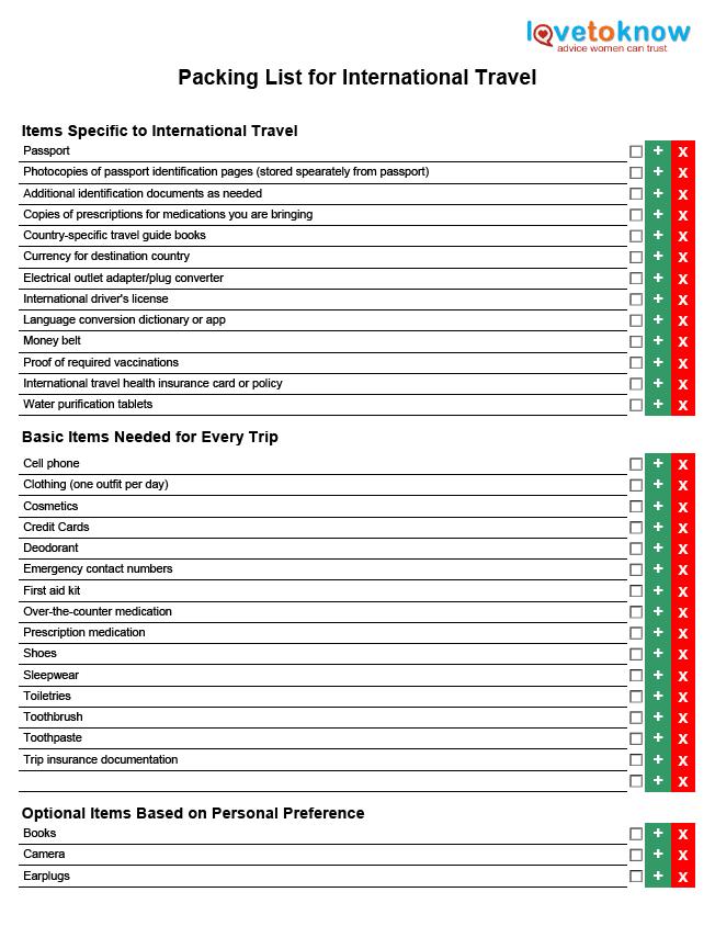 Packing List for International Travel LoveToKnow