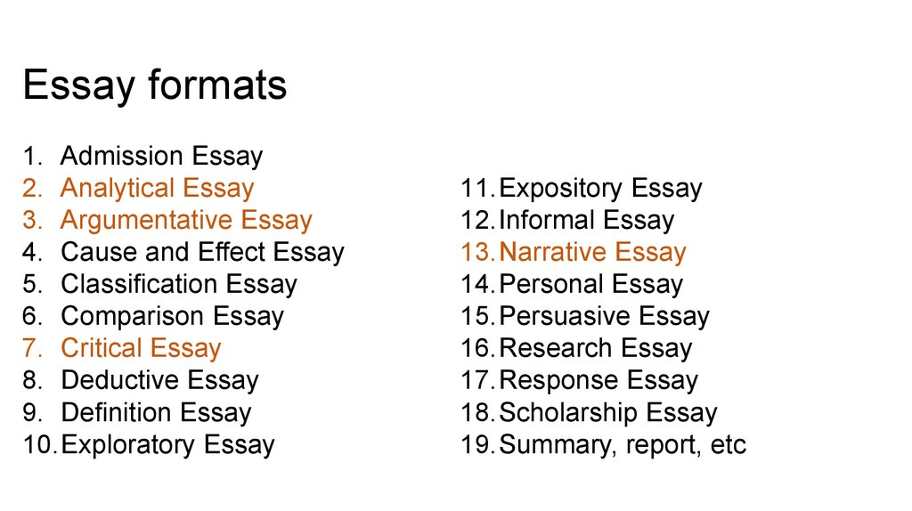 Which types of essays do you know? - online presentation