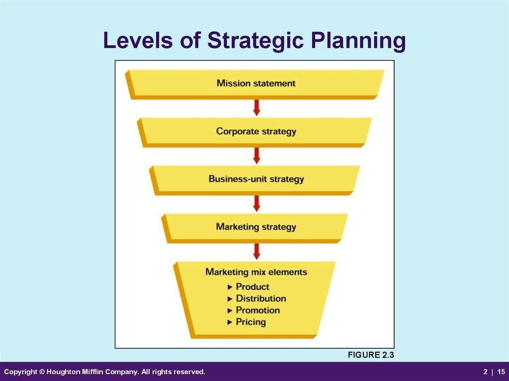 How to make strategic planning implementation work 5195149