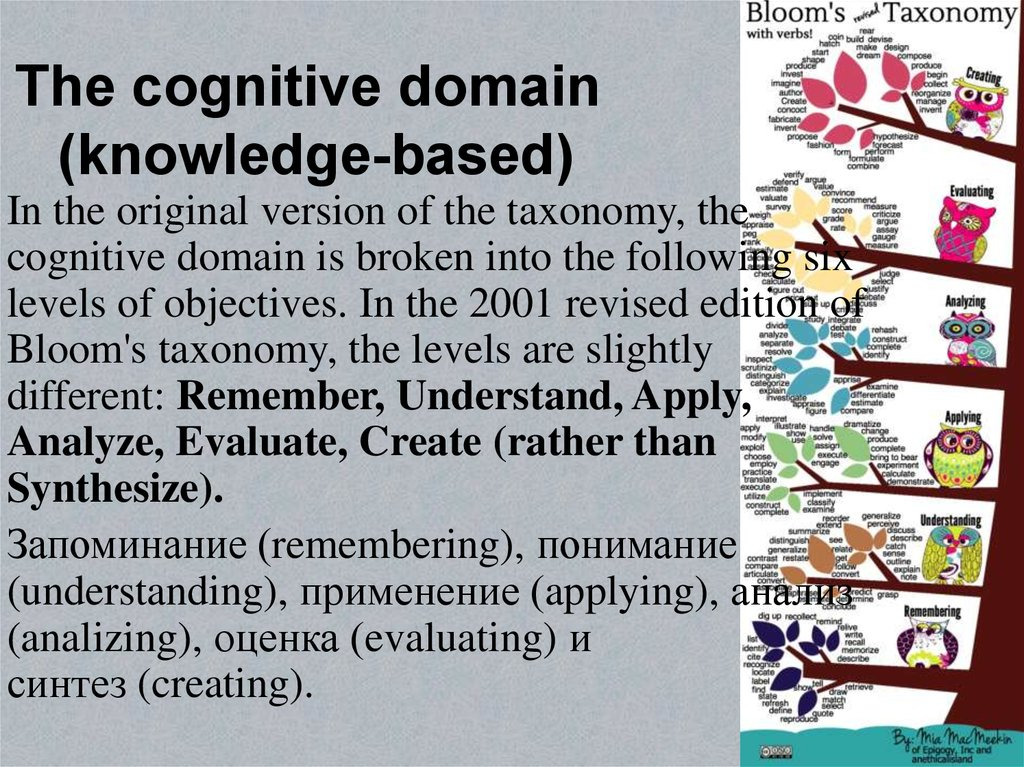 Bloom\u0027s taxonomy - online presentation
