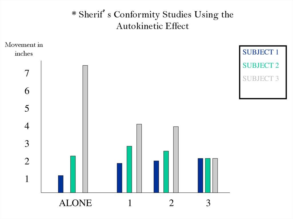 Conformity Quotes - online presentation