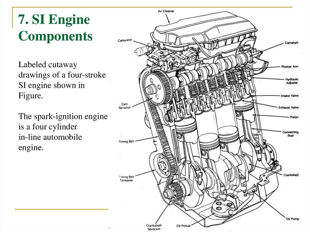 car engine components diagram