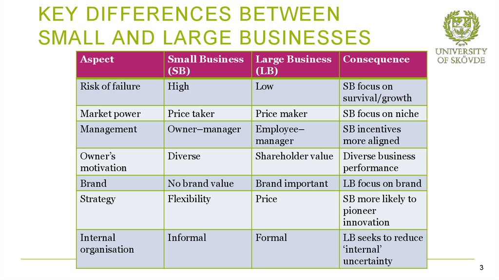 Knowledge Management in Small and Medium-Sized Enterprises Dr
