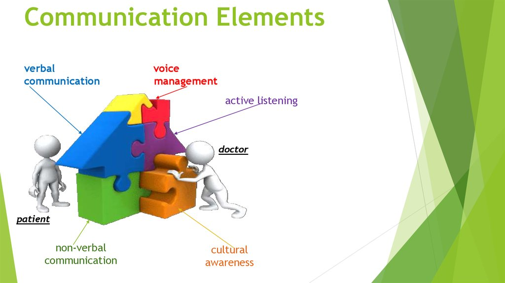 Communication skills in English for the medical practitioner