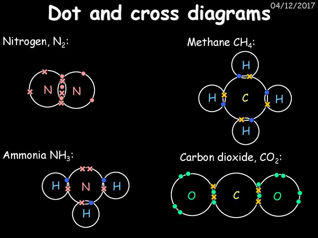 Nh4cl Dot Diagram Wiring Diagram