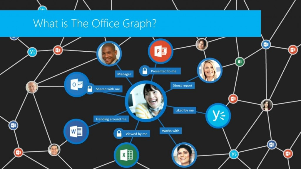CGNET SERVICES Big New Features Coming to Office 365 - office 365
