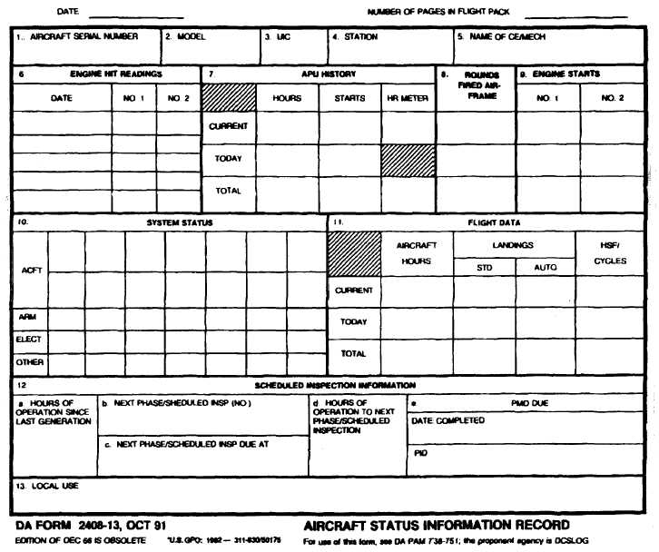 Figure 1-1 DA Form 2408-13 - da form