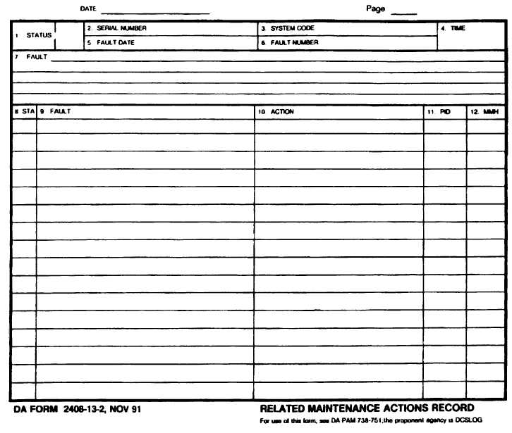 Figure 1-3 DA Form 2408-13-2 - da form
