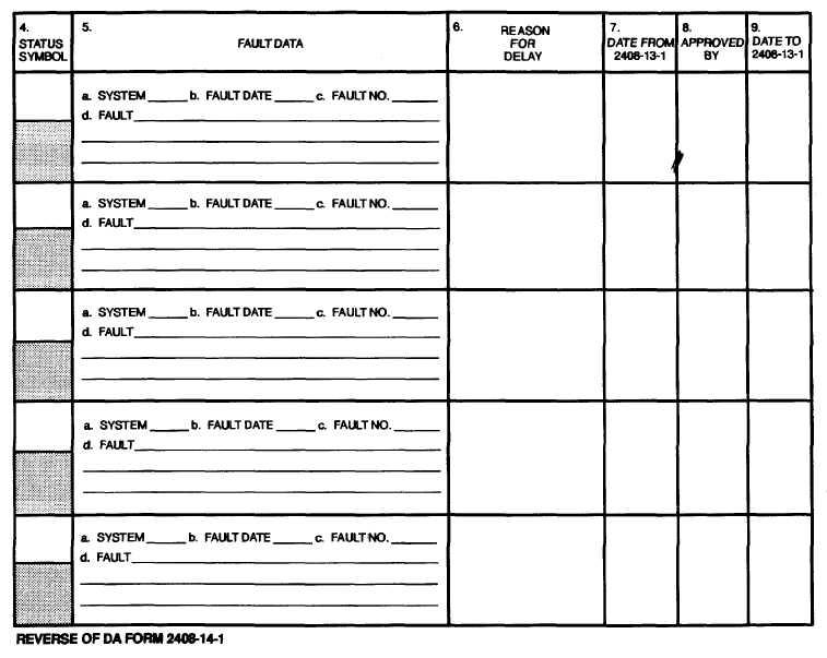 Figure 1-6 DA Form 2408-14-1 (Sheet 2 of 2) - da form