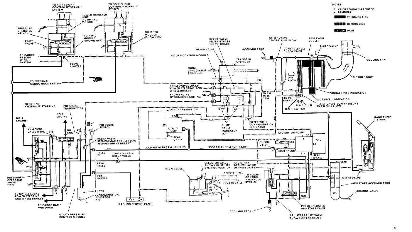 basic hydraulic schematic diagram