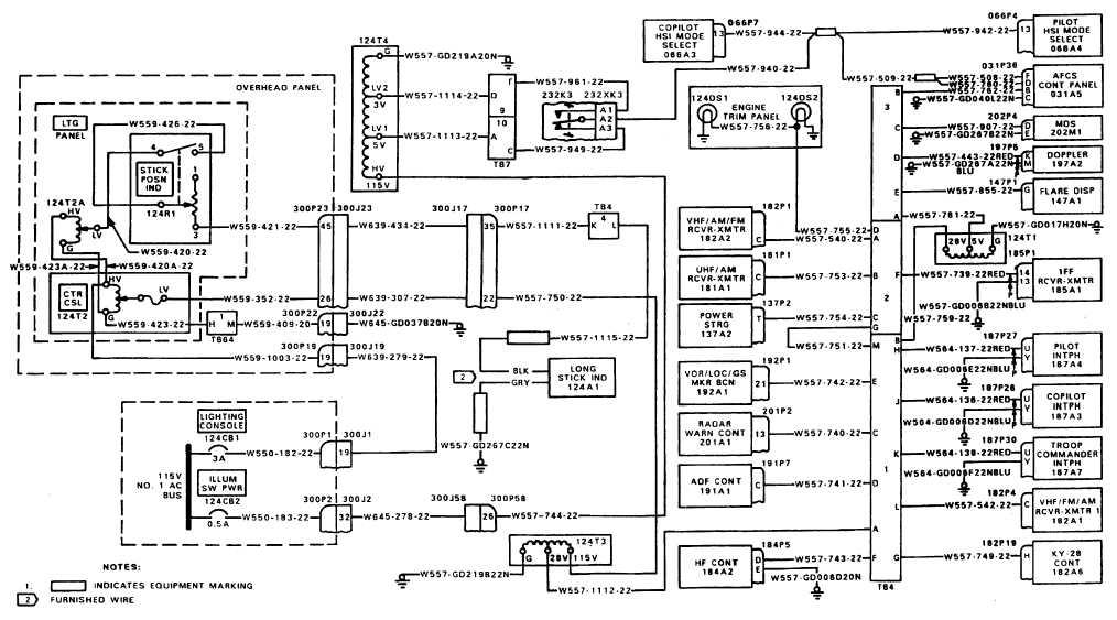 Panel Wiring Diagram Wiring Diagram