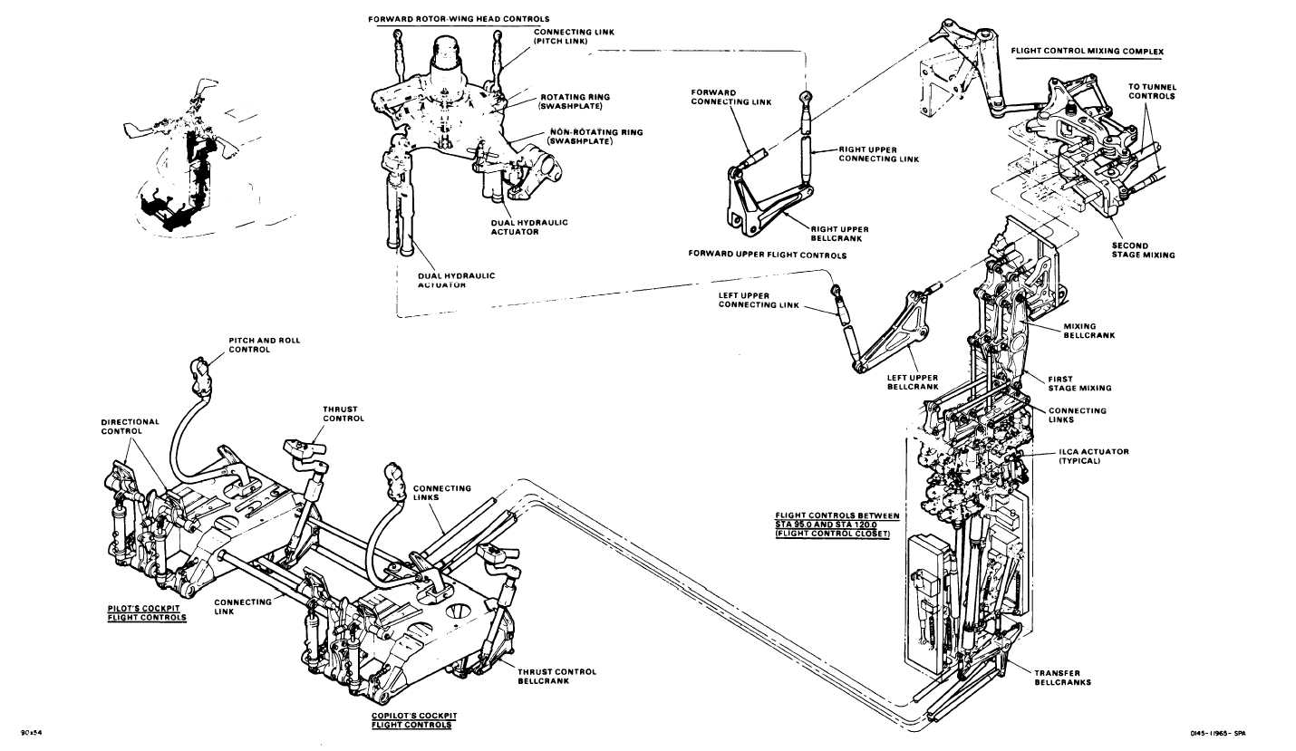 cc3d evo wiring diagram
