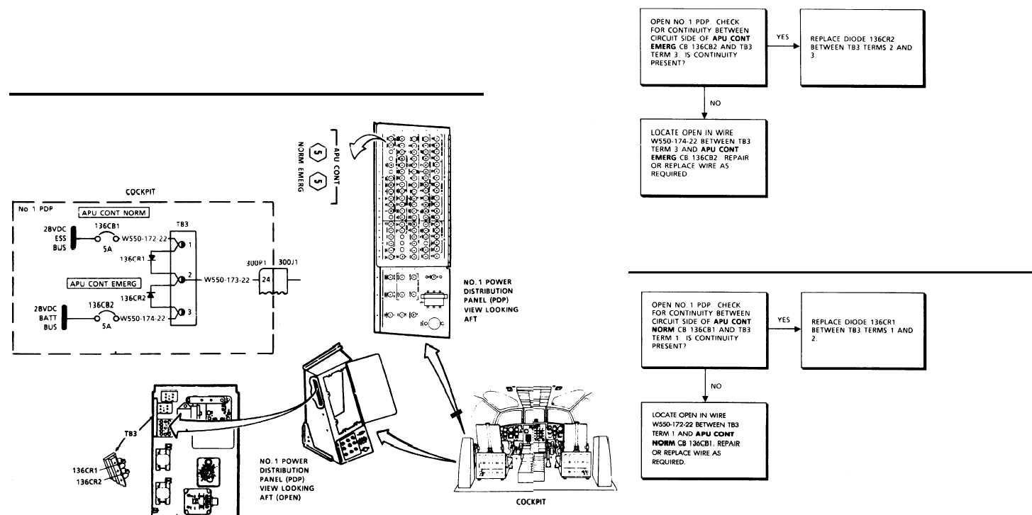 change a circuit breaker