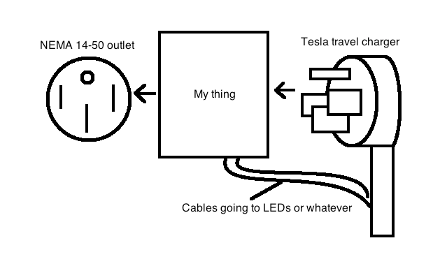 wiring diagram for 480 volt plug