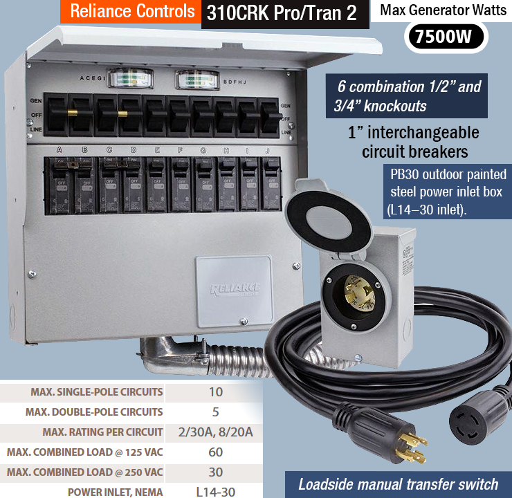 How to Connect a Portable Generator to a House With a Transfer Switch?