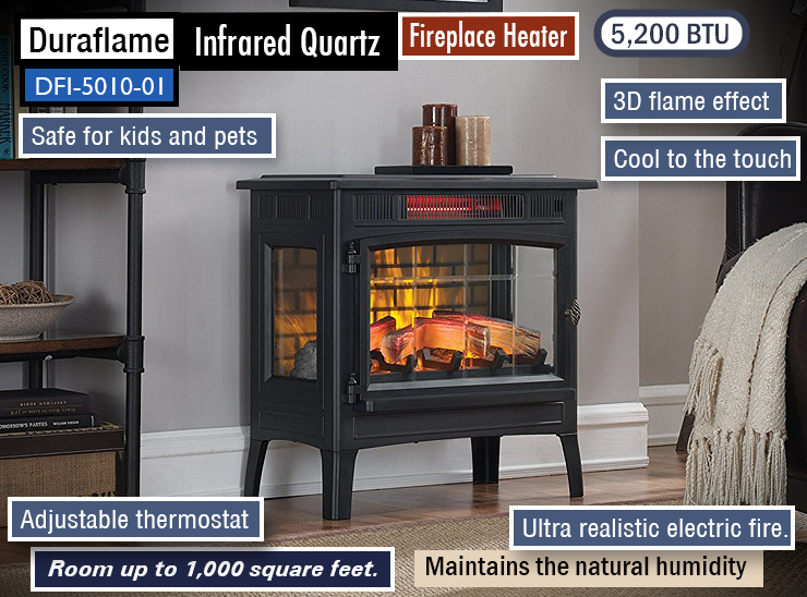 Best Indoor Heaters For Large Rooms Reviews Of Powerful