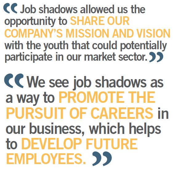 Job Shadowing - Rochester Area Chamber of Commerce , MN
