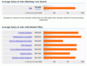 find millions of resumes on indeed com post a job indeed the 4 job search tools