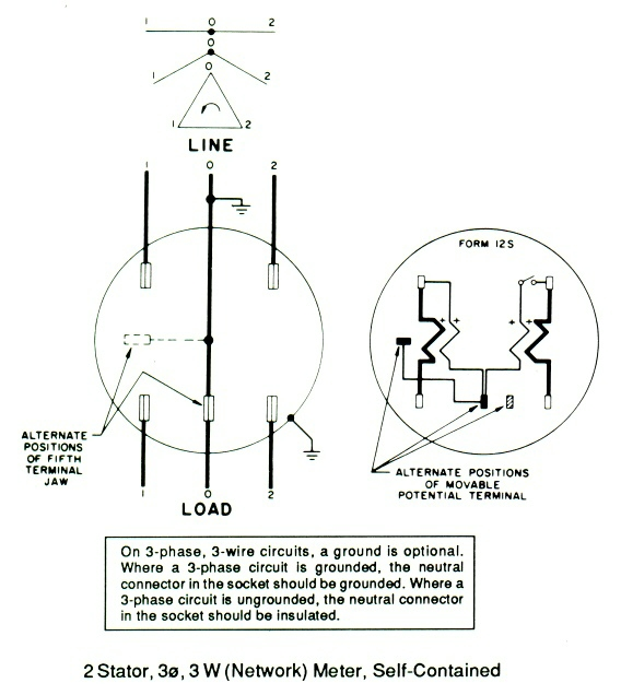 Form 2a Meter Wiring Diagram Wiring Diagram