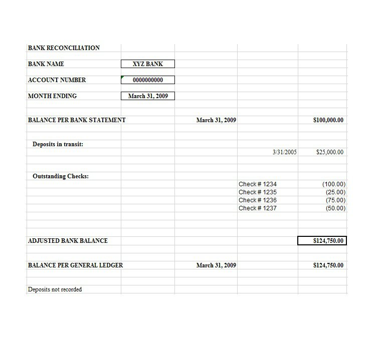 Bank Reconciliation Template charlotte clergy coalition - bank reconciliation sheet