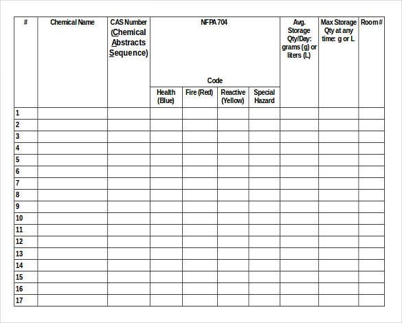 Chemical Inventory List Template charlotte clergy coalition - list template free