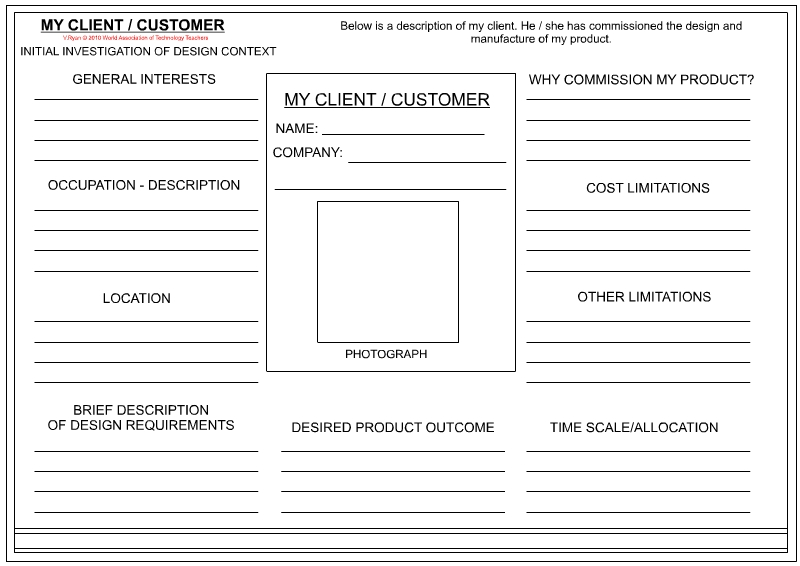 Customer Profile Template charlotte clergy coalition - Customer Profile Template