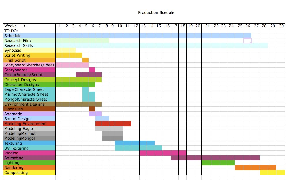 Production Schedule Template charlotte clergy coalition