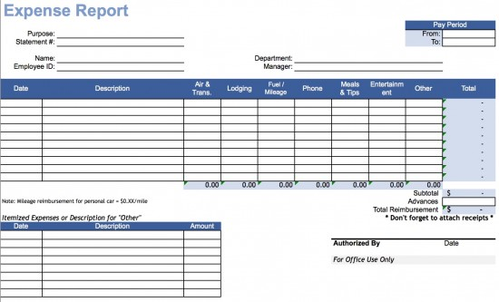 Travel Expense Report Template charlotte clergy coalition - sample travel expense report