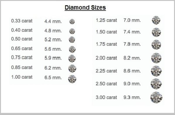 Diamond Chart Chart Diagram - Charts, Diagrams, Graphs Best