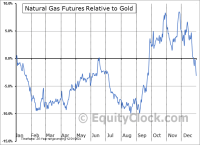 nat gas pipe sizing chart - Seatle.davidjoel.co