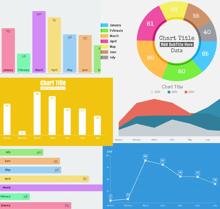 21 Best JavaScript libraries for creating visualisations of data as