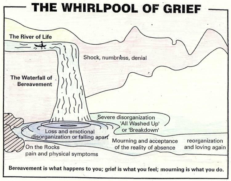 diagram of waterfall