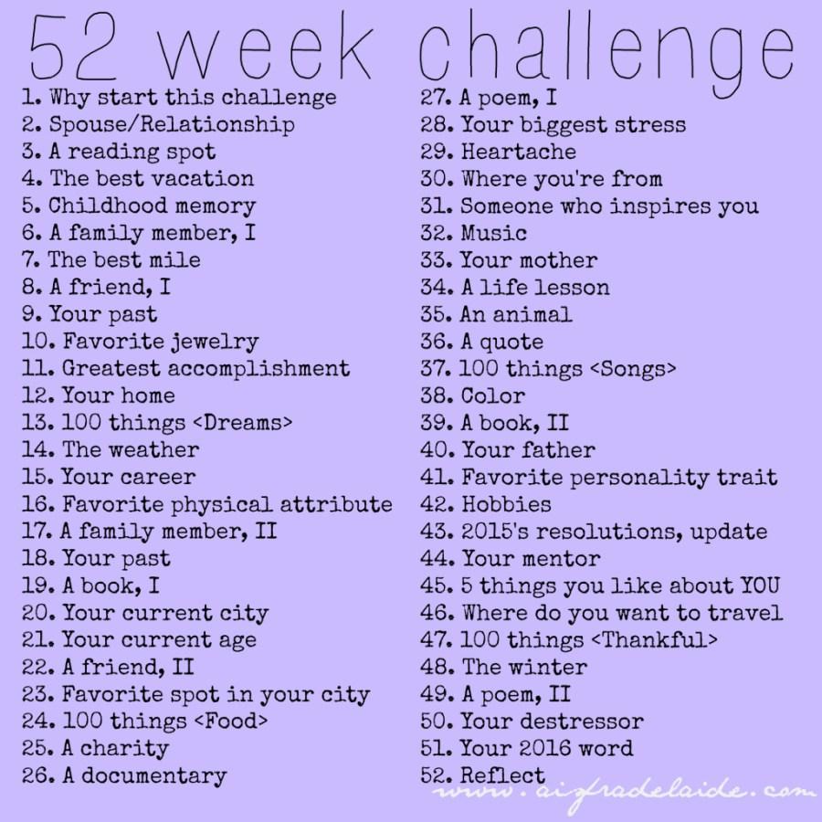 52-week-challenge-aisforadelaide (1)