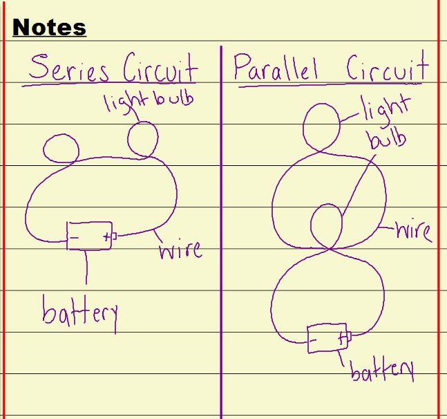 Parallel Circuit Diagram 4th Grade Wiring Diagram