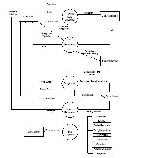 potato gun construction diagram