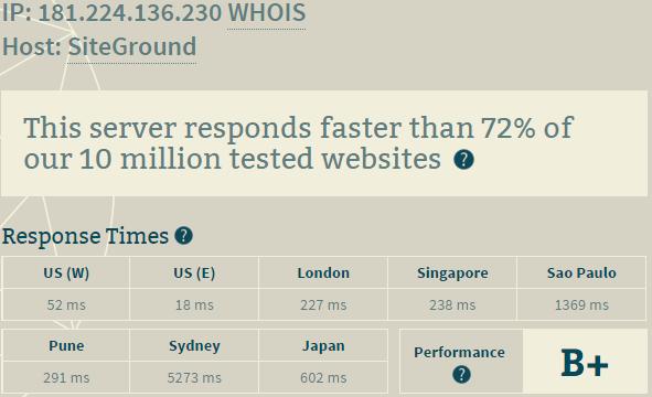 siteground server performance test