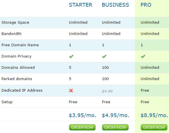 CoolHandle Shared Web Hosting Plans