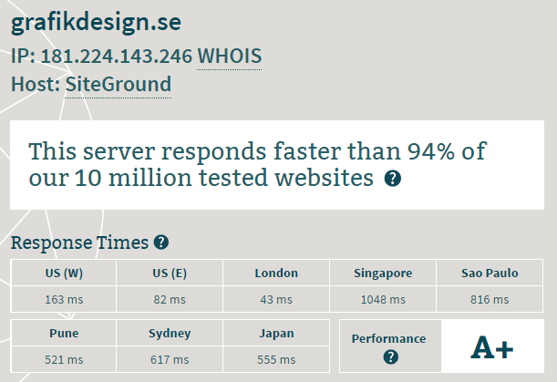 Siteground server speed test results