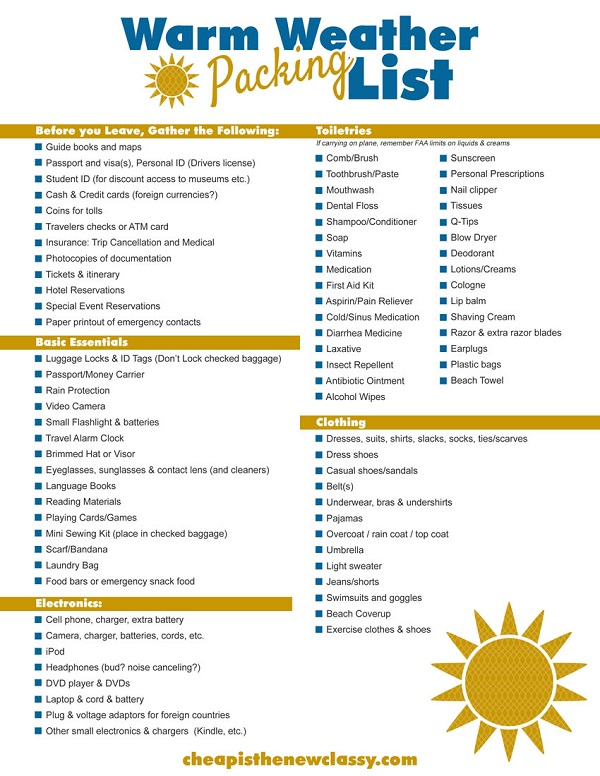 Free Printable Cruise Packing List Cheap Is The New Classy - Vacation Packing List Printable