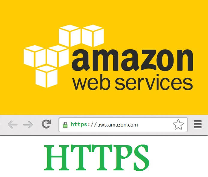 Install SSL Certificate on Amazon Web Services (AWS)