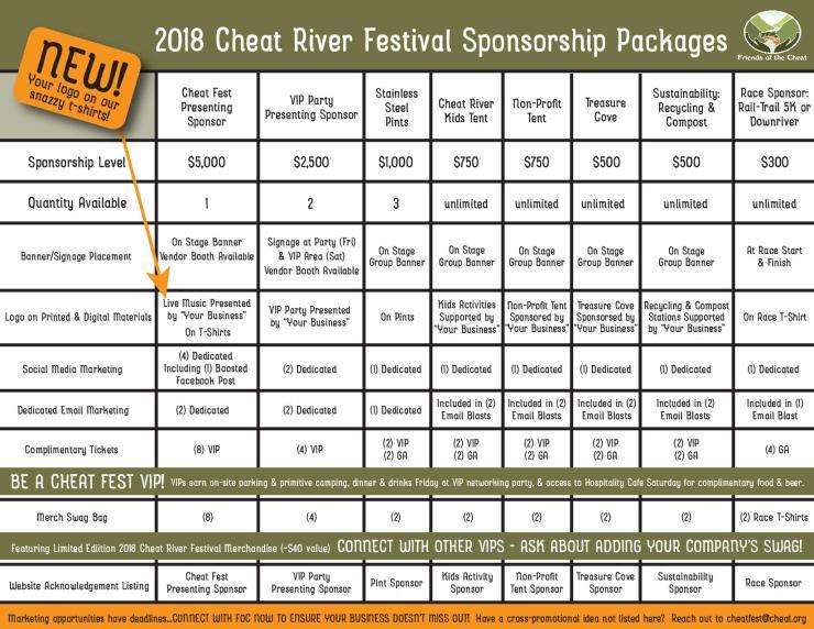C_Users_David Petry_Desktop_Cheat Fest 2017_Cheat Fest 2018_Sponsorships_CF2018_sponsortable