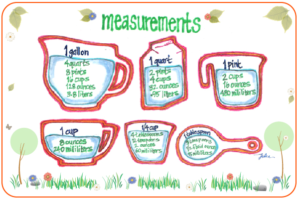 Ready For Halloween My Miscellaneous Images Pinterest - liquid measurements chart