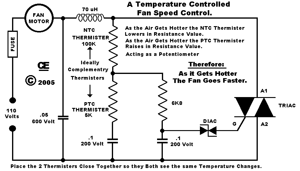 temperature controlled triac for a fan an scr flipflop for