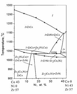 phase diagram journal abstract