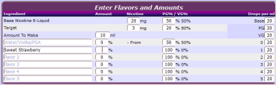 Mixing your first e-liquid using DIY bases. - CHEMNOVATIC