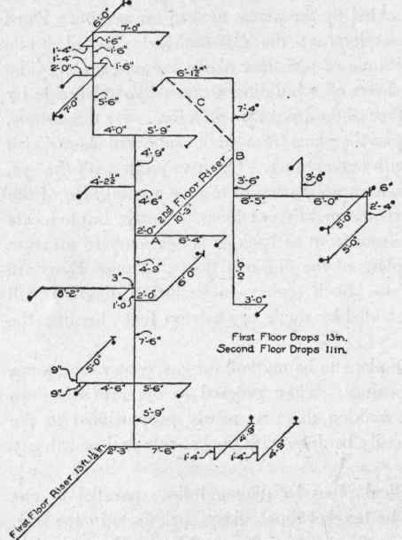 gas piping diagram