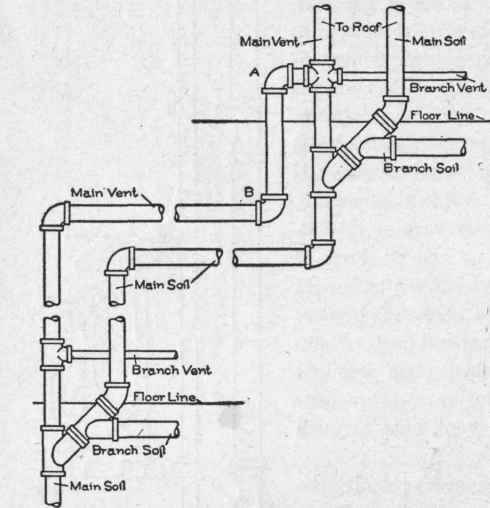 diagram of a stack vent
