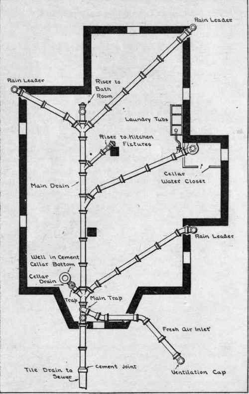 diagram for plumbing in bathroom