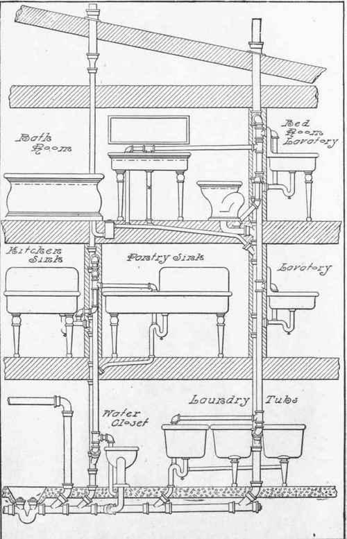 basement bathroom plumbing rough domain pictures plumbing construction